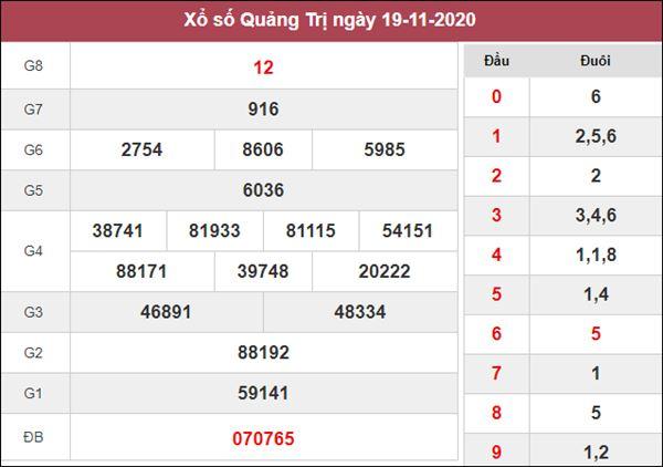 Phân tích XSQT 26/11/2020 chốt số dự đoán Quảng Trị hôm nay