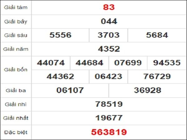 Quay thử xổ số Bình Định ngày 12 tháng 11 năm 2020