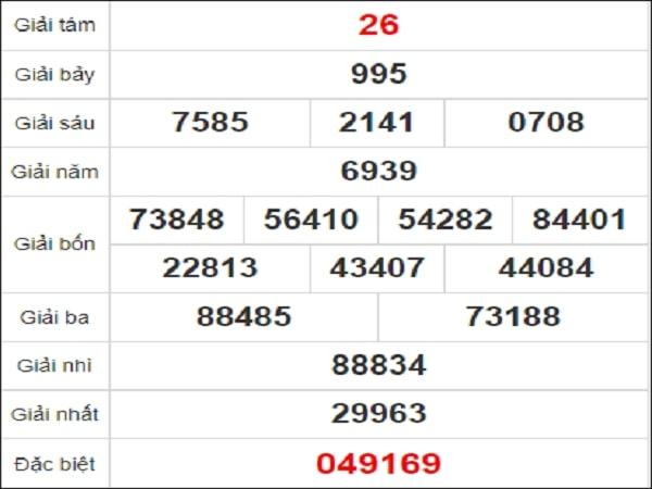 Quay thử xổ số Bình Thuận ngày 26 tháng 11 năm 2020