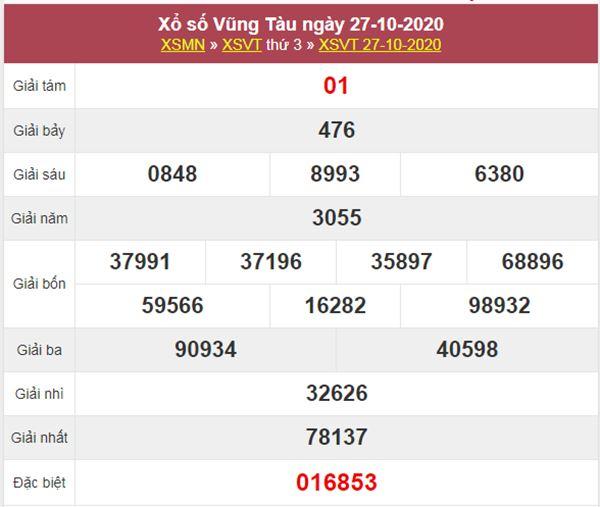 Soi cầu KQXS Vũng Tàu 3/11/2020 thứ 3 tỷ lệ trúng cao