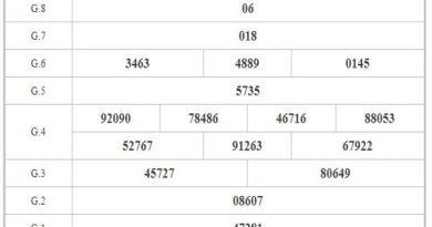 Nhận định KQXSBD ngày 11/12/2020 dựa trên kết quả xổ số kì trước
