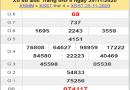 Phân tích XSST ngày 02/12/2020- xổ số sóc trăng chuẩn xác