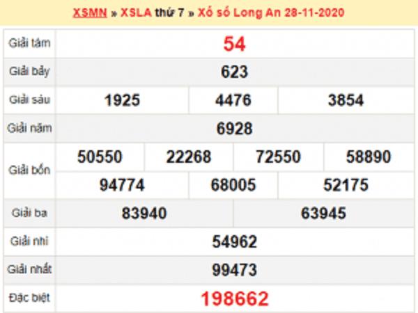Nhận định XSLA ngày 05/12/2020- xổ số long an cùng chuyên gia