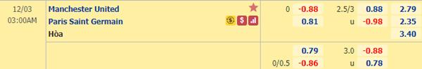 Kèo bóng đá giữa Man Utd vs PSG