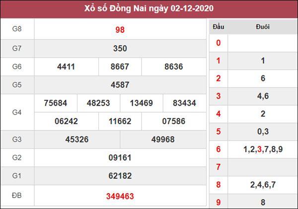 Thống kê XSDNA 9/12/2020 chốt KQXS Đồng Nai thứ 4