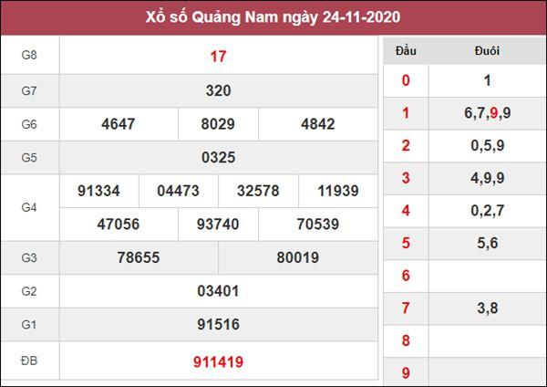 Thống kê XSQNM 1/12/2020 chốt số đẹp Quảng Nam miễn phí