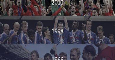 Đội tuyển vô địch World Cup nhiều nhất