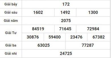 Thống kê xổ số Bình Thuận thứ 5 ngày 21/01/2021