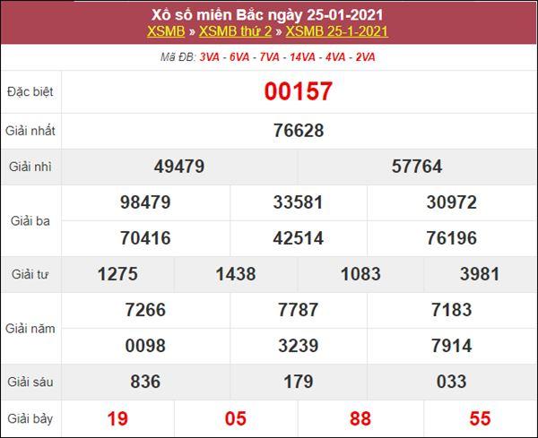 Phân tích XSMB 26/1/2021 chốt cầu lô giải đặc biệt thứ 3