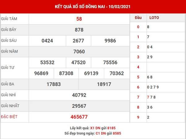 Thống kê KQSX Đồng Nai thứ 4 ngày 17/2/2021