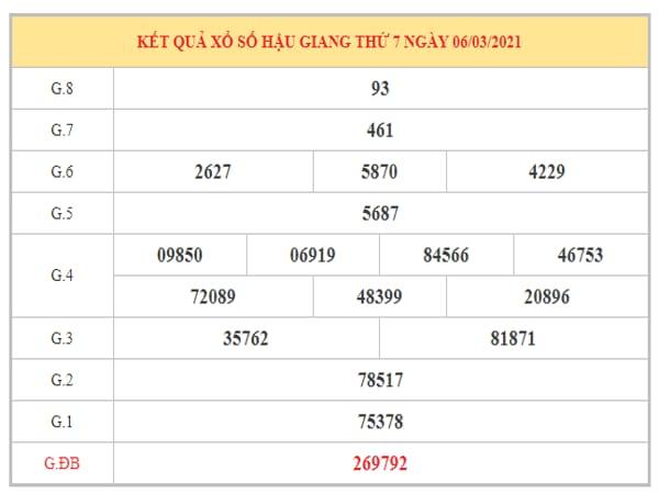 Nhận định KQXSHG ngày 13/3/2021 dựa trên kết quả kì trước