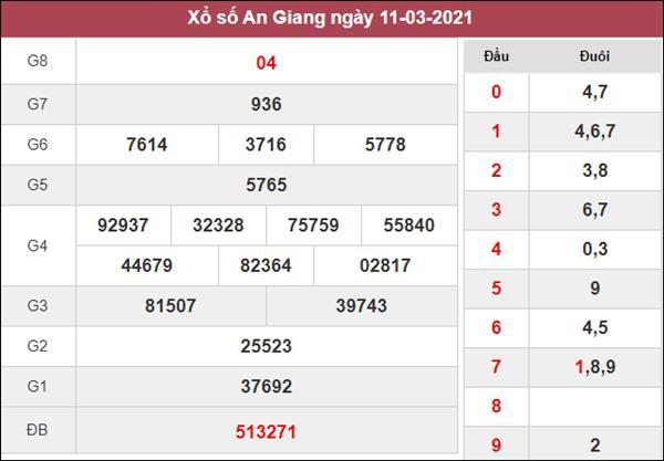 Soi cầu KQXS An Giang 18/3/2021 thứ 5 độ chuẩn xác cao
