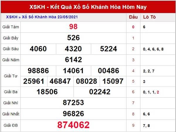 Thống kê XS Khánh Hòa thứ 4 ngày 26/5/2021