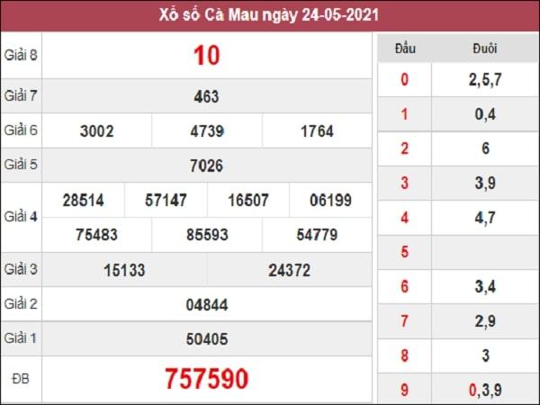 Nhận định XSCM 31/5/2021