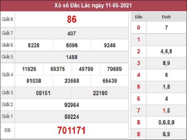 Dự đoán XSDLK 18/05/2021