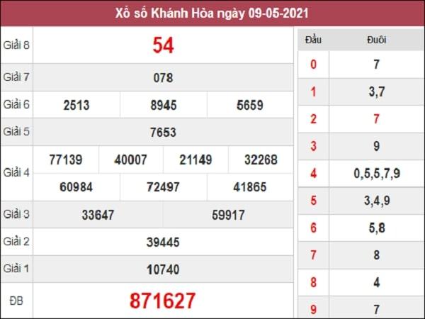 Dự đoán XSKH 12/05/2021
