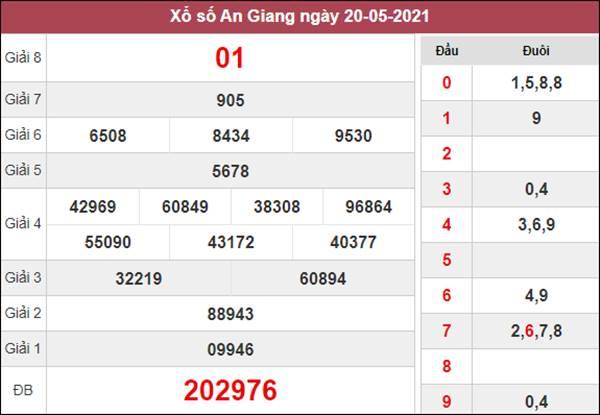 Soi cầu KQXS An Giang 27/5/2021 thứ 5 cùng cao thủ