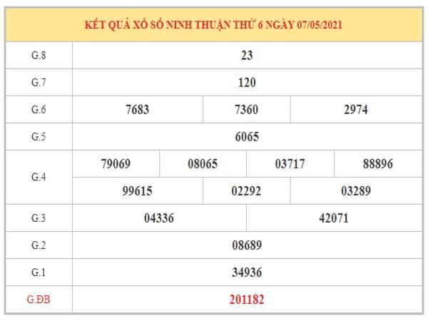 Nhận định KQXSNT ngày 14/5/2021 dựa trên kết quả kì trước