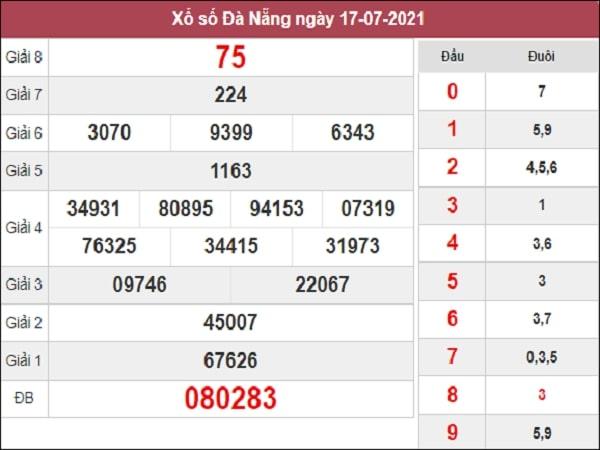Nhận định XSDNG 21/7/2021