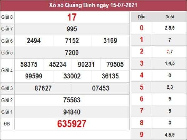 Dự đoán XSQB 22-07-2021