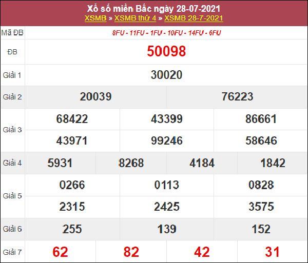 Thống kê XSMB 29/7/2021 chốt cặp số đẹp hôm nay