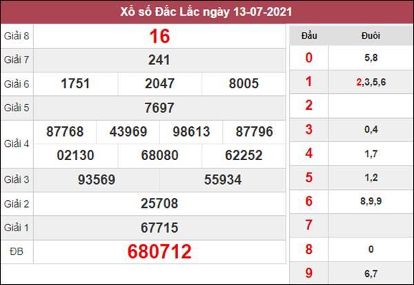 Dự đoán XSDLK 20/7/2021 chốt KQXS ĐăkLăc cùng cao thủ