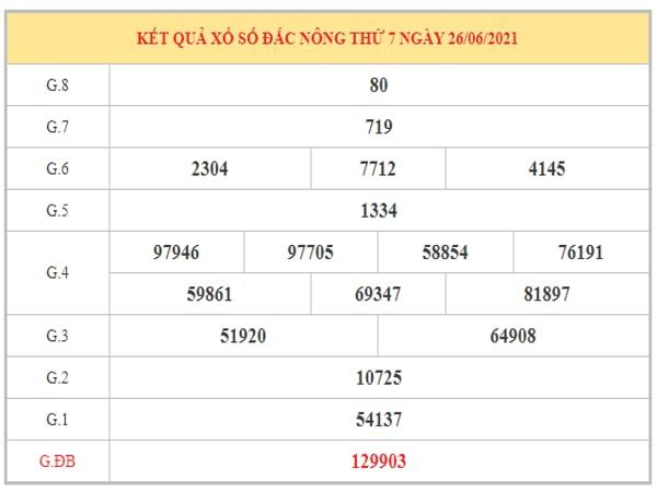 Thống kê KQXSDNO ngày 3/7/2021 dựa trên kết quả kì trước