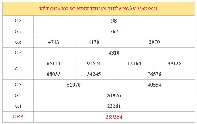 Dự đoán XSNT ngày 30/7/2021 dựa trên kết quả kì trước