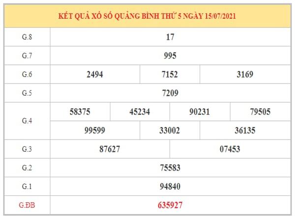 Dự đoán XSQB ngày 22/7/2021 dựa trên kết quả kì trước