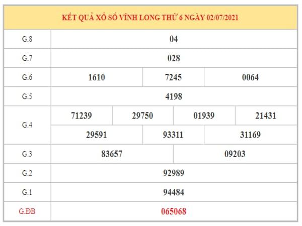 Thống kê KQXSVL ngày 9/7/2021 dựa trên kết quả kì trước