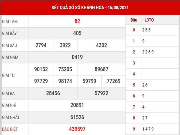 Thống kê xổ số Khánh Hòa thứ 4 ngày 18/8/2021