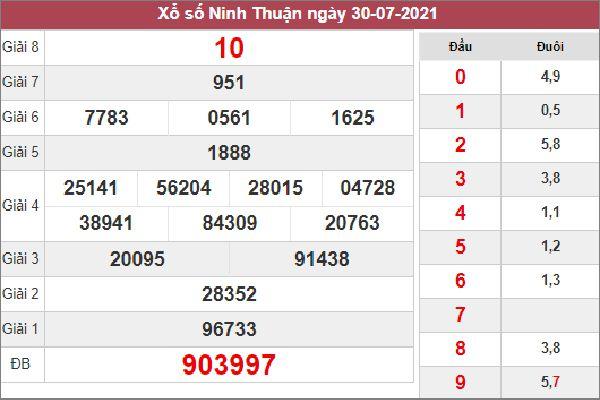 Thống kê XSNT 6/8/2021 chốt loto số đẹp Ninh Thuận siêu chuẩn