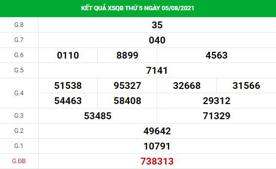 Soi cầu dự đoán xổ số Quảng Bình 12/8/2021 chính xác