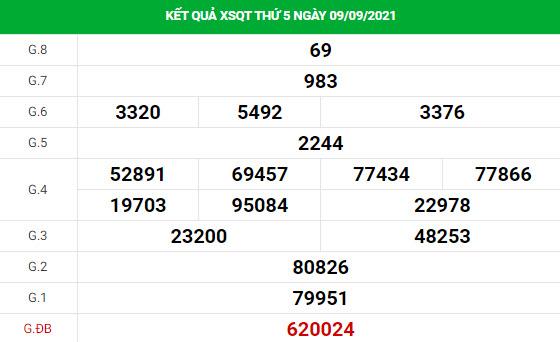 Soi cầu dự đoán xổ số Quảng Trị 16/9/2021 chuẩn xác