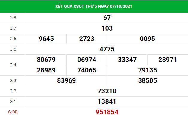 Soi cầu dự đoán xổ số Quảng Trị 14/10/2021 chuẩn xác